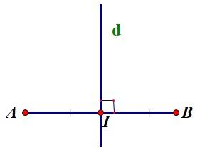 định lý đảo của định nghĩa đường trung trực của đoạn thẳng