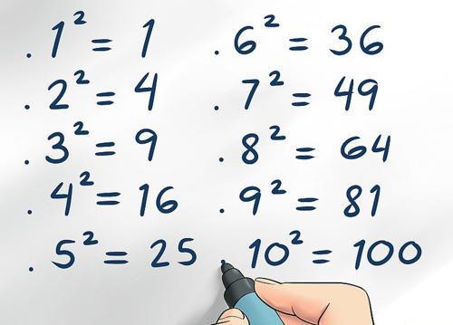 tìm hiểu định nghĩa về số chính phương là gì