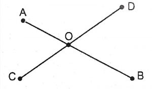 định nghĩa đường thẳng và đoạn thẳng ab cắt đoạn thẳng cd tại o