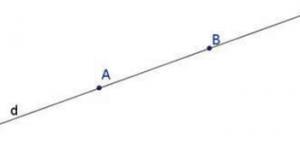 định nghĩa đường thẳng và đường thẳng đi qua 2 điểm A,B