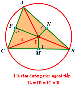 định nghĩa đường trung trực của tam giác và đường trung trực của tam giác