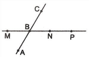 định nghĩa điểm là gì và lý thuyết minh họa