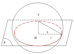 cách viết phương trình mặt cầu trong không gian