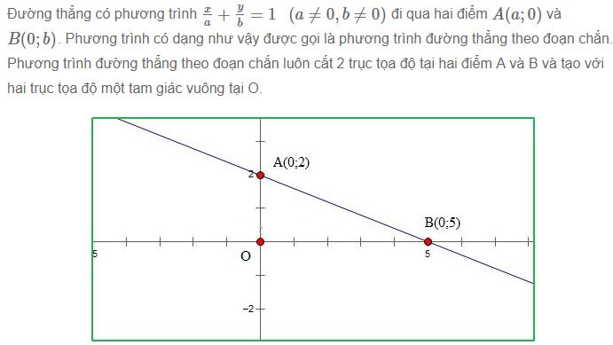 phương trình đường thẳng trong mặt phẳng và lý thuyết phương trình đoạn chắn