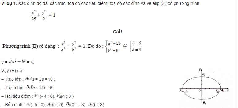 bài tập phương trình elip là gì