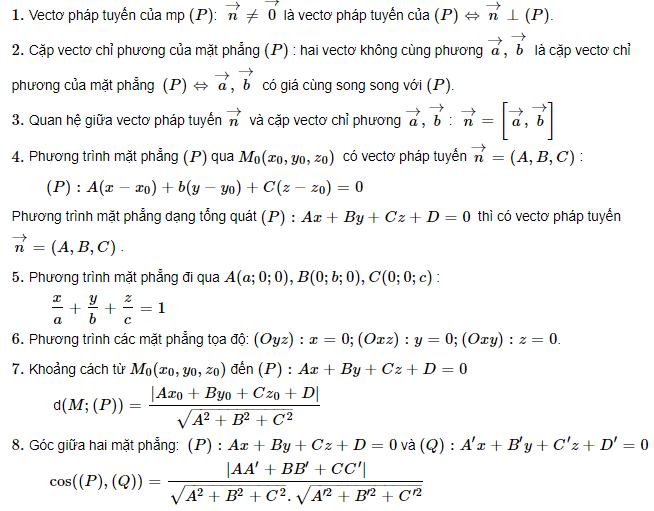 cách viết phương trình mặt phẳng trong không gian và bài tập điển hình