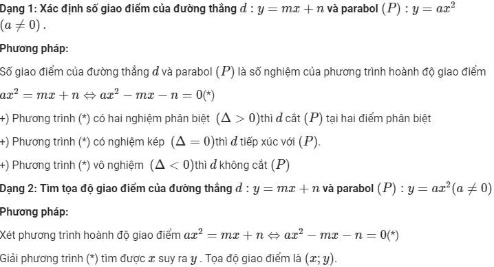 các dạng bài tập cơ bản về phương trình parabol