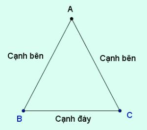 tìm hiểu định nghĩa tam giác cân là gì