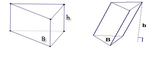 định nghĩa hình lăng trụ và ví dụ minh họa
