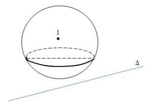 lý thuyết viết phương trình mặt cầu trong không gian