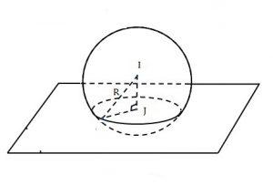phương trình đường tròn trong không gian và hình ảnh minh họa