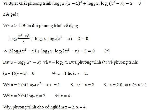 phương trình logarit và các dạng bài tập