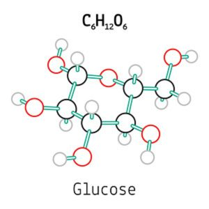 cong-thuc-hoa-hoc-duong-glucose