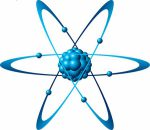 Nguyên tử là gì? Hạt nhân nguyên tử là gì?