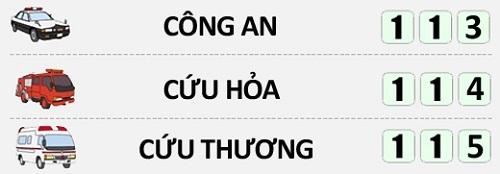 115-la-gi-cac-so-dien-thoai-khan-cap-cua-Viet-Nam