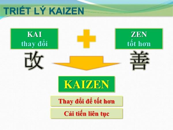 5s là gì và kaizen là gì