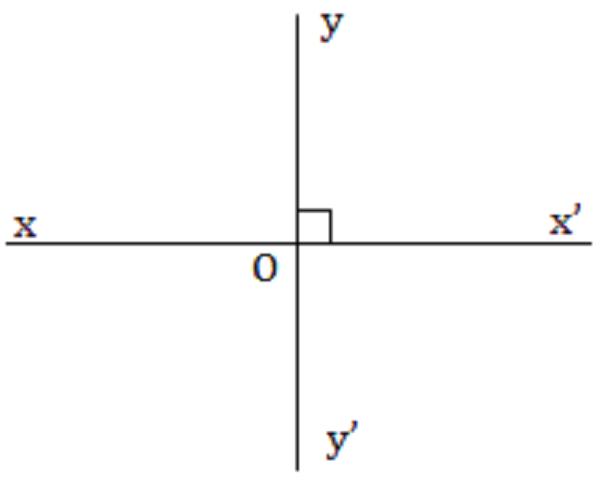 hai đường thẳng vuông góc lớp 7 và hình ảnh minh họa