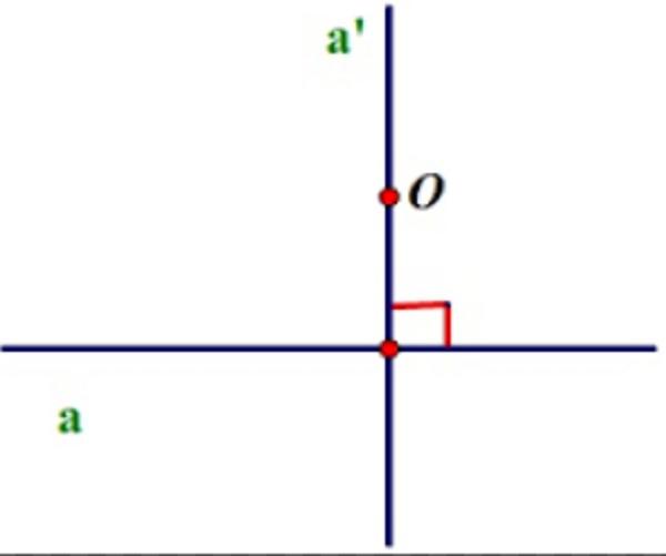 hai đường thẳng vuông góc lớp 7 và tính chất hai đường thẳng vuông góc