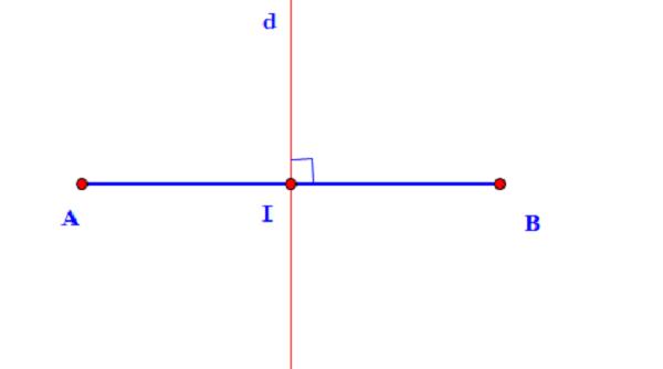 hai đường thẳng vuông góc lớp 7 và đường trung trực của đoạn thẳng