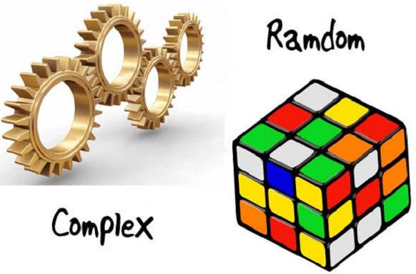 hoán vị là gì và hoán vị là một phần quan trọng trong chuyên đề toán xác suất