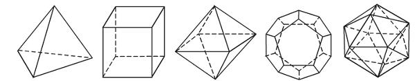 khái niệm về thể tích khối đa diện