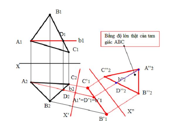 phép dời hình lớp 11 và phép đối xứng tâm