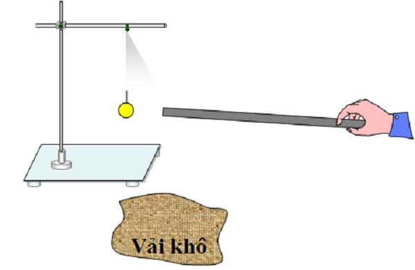 sự nhiễm điện do cọ xát và hình ảnh minh họa