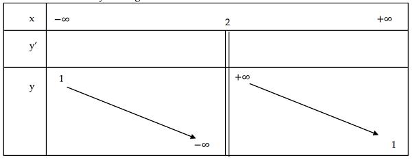 tính đơn điệu của hàm số là gì