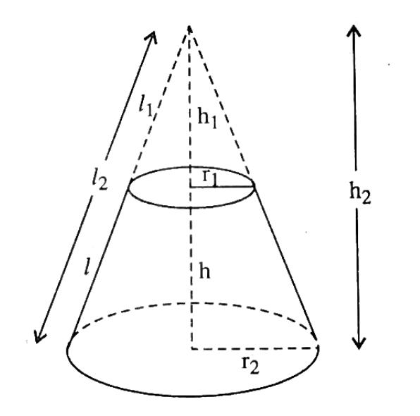 tính thể tích hình nón cụt và ví dụ minh họa