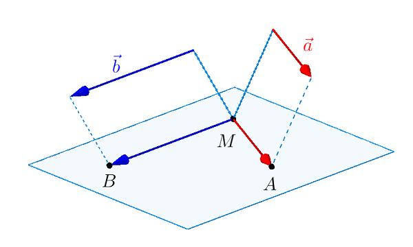 vecto trong không gian lớp 11 và quy tắc về vecto trong không gian