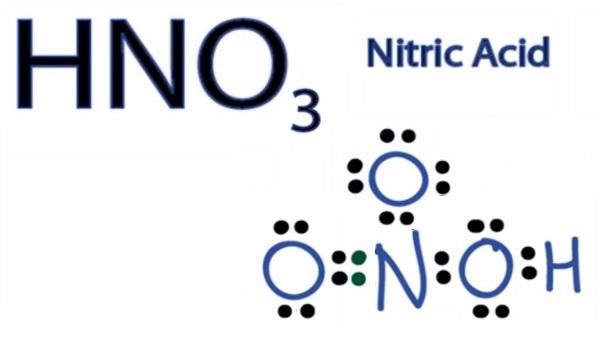 axit nitric và muối nitrat với thành phần hóa học