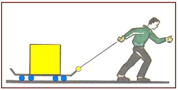 định luật 1 newton và hình ảnh minh họa