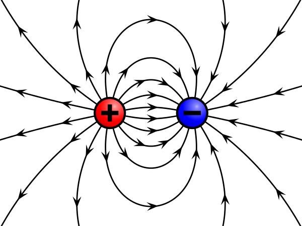 hai điện tích điểm q1=2.10^-6 và ví dụ minh họa