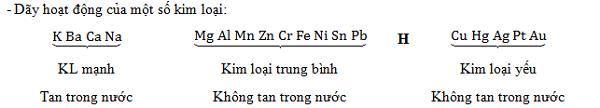 dãy điện hóa của kim loại có ý nghĩa vô cùng quan trọng