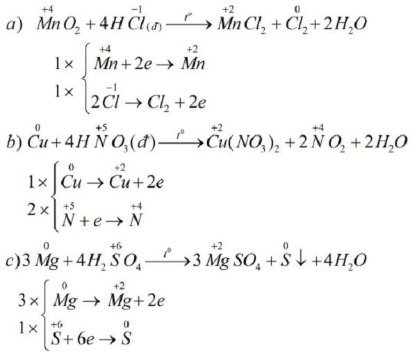 phản ứng oxi hóa khử và một số bài tập về phản ứng oxi hóa khử