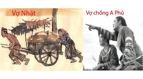 so sánh nhân vật mị và người vợ nhặt và hình ảnh minh họa