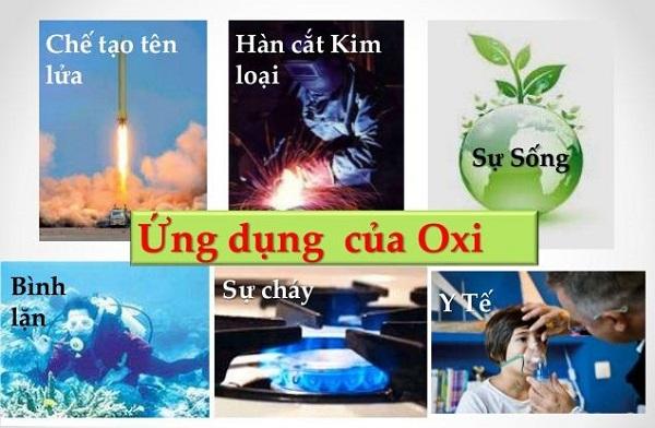 tính chất vật lý của oxi, vai trò và ứng dụng của oxi