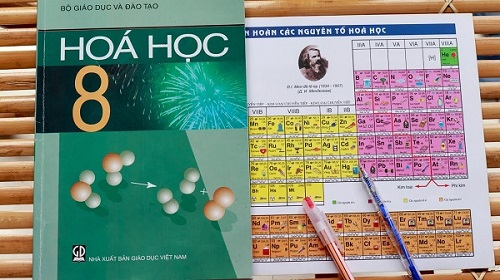 tính theo phương trình hóa học là một dạng bài tập quan trọng cần nắm vững