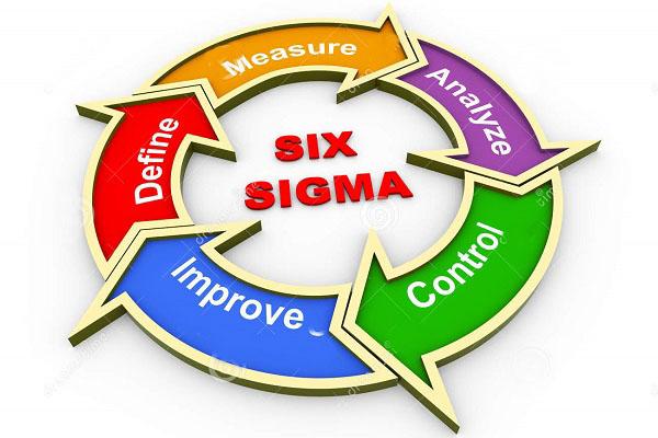 6 sigma là gì và lợi ích 6 sigma mang lại cho doanh nghiệp