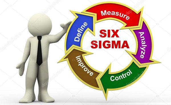 định nghĩa 6 sigma là gì