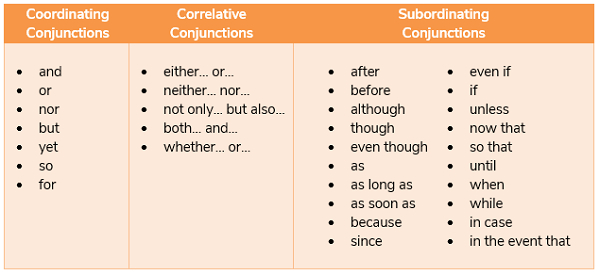 liên từ trong tiếng anh là gì và cách phân loại liên từ