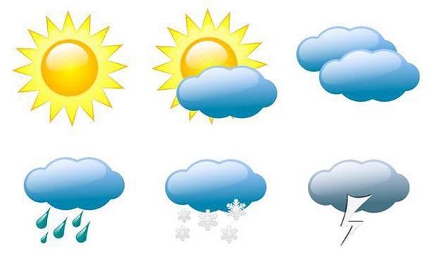 thời tiết là gì và sự khác nhau giữa khí hậu và thời tiết