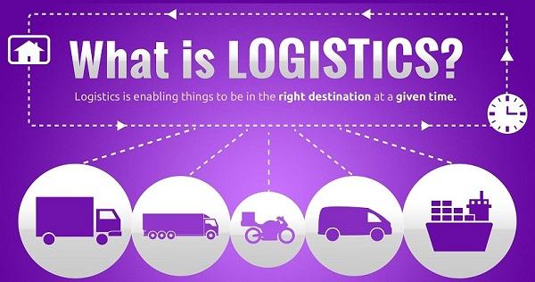 khái niệm logistics là gì
