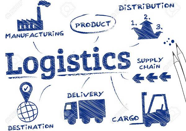 logistics là gì và lịch sử hình thành logistics