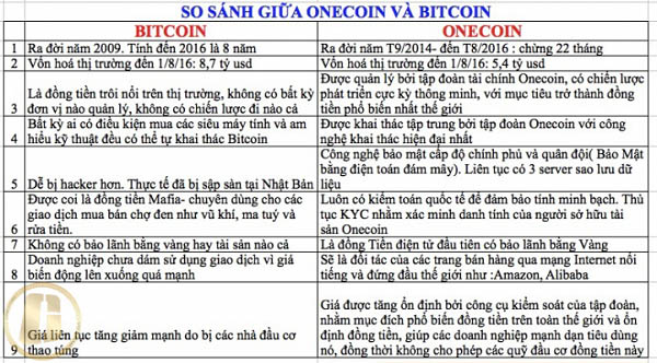 onecoin là gì và sự khác biệt giữa onecoin và bitcoin