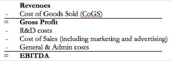 trong kinh doanh xuất nhập khẩu thì p&l là gì