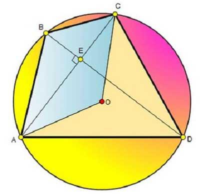 chứng minh tứ giác nội tiếp có tổng hai góc đối bằng 180 độ