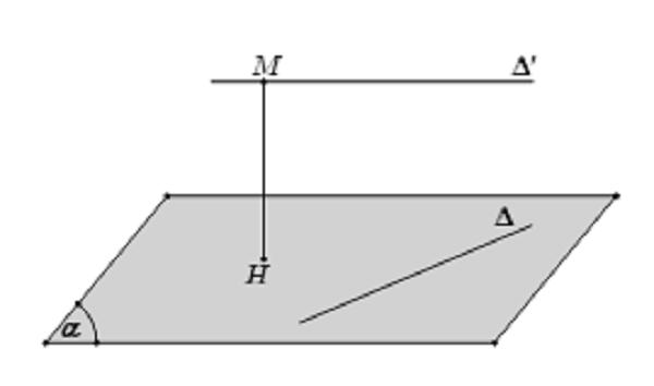 phương pháp tính khoảng cách giữa 2 đường thẳng