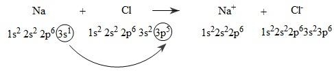sự tạo thành liên kết ion của phân tử hai nguyên tử