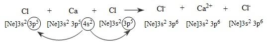 sự tạo thành liên kết ion trong phân tử nhiều nguyên tử